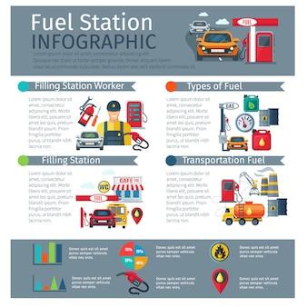 Infografía de la estación de gasolina con los tipos de trabajadores de los símbolos de combustible y transporte