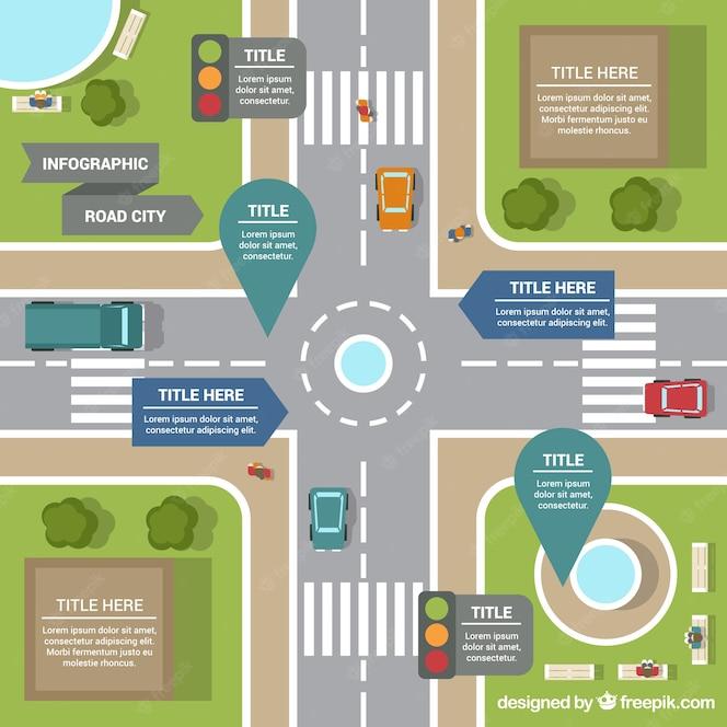 Infografía de mapa de carretera de vista aérea