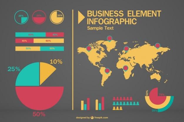 Infografía de negocios internacionales
