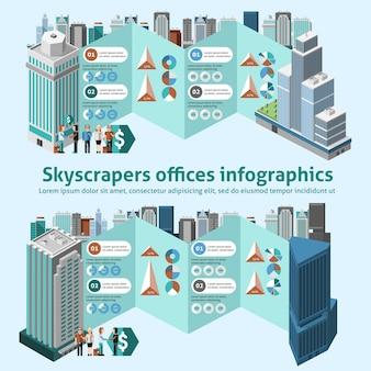 Infografía de oficinas de rascacielos
