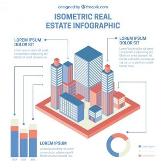 Infografía de rascacielos en 3d