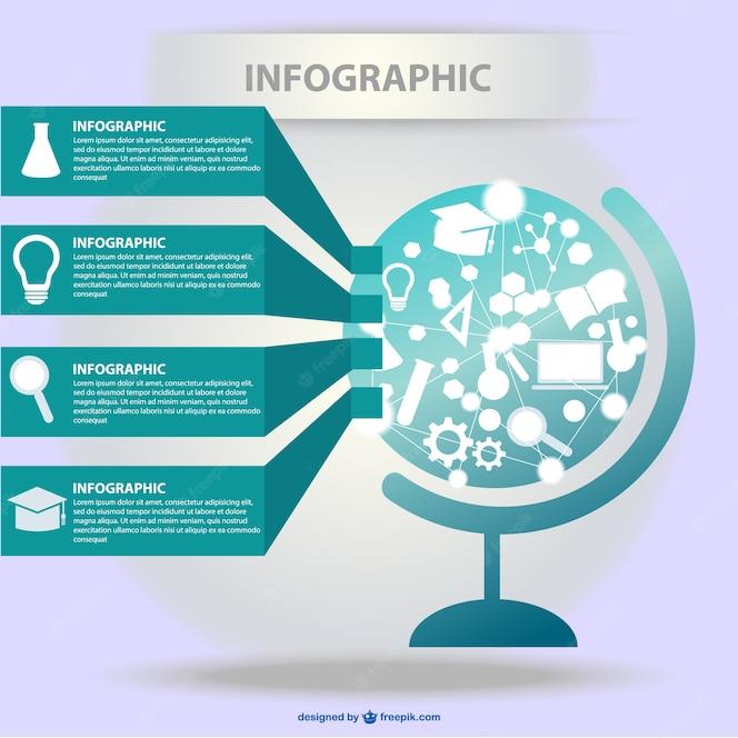 Infografía de red global