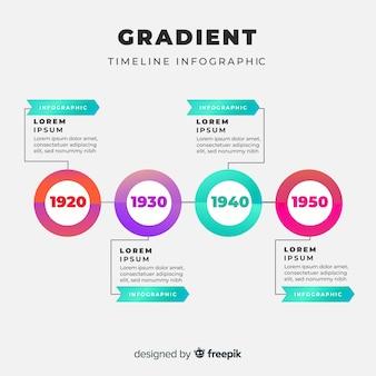 Infografía degradada de línea del tiempo