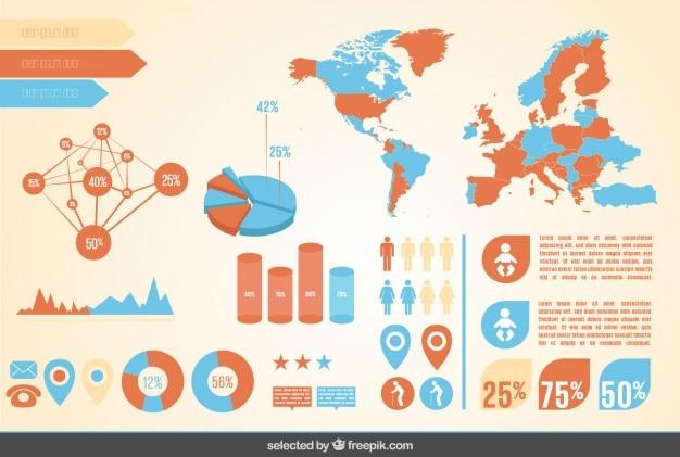 Infografía demográfica