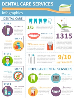 Infografía dental care set