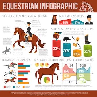 Infografía de deporte ecuestre