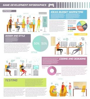 Infografía de desarrollo de juegos de colores con ideas, presupuesto, diseño de marketing y estilo, análisis de descripciones, par ejemplo, ilustración vectorial