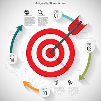 Infografía destino de negocios