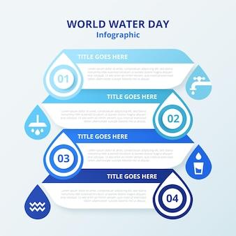 Infografía del día mundial del agua dibujada a mano