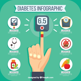 Infografía de diabetes con diseño plano