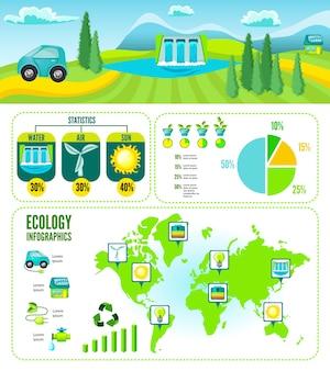Infografía de dibujos animados ecológico