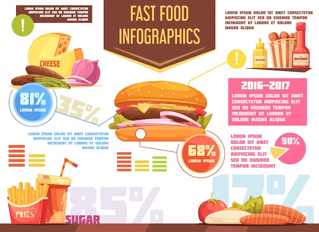 Infografía de dibujos animados retro de comida rápida con gráficos e información sobre papas fritas y hamburguesas beben salsas