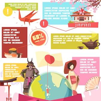 Infografía de dibujos animados retro de japón con información de bandera y globo sobre elementos de la cultura y comida tradicional