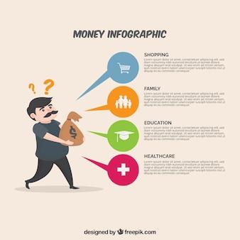 Infografía de dinero con cuatro opciones