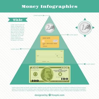 Infografía de dinero con diferentes tipos de pago
