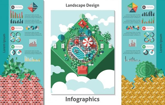 Infografía de diseño de paisaje