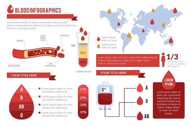 Infografía de diseño plano con sangre.