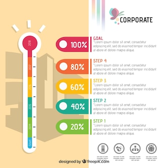 Infografía divertida con termométro