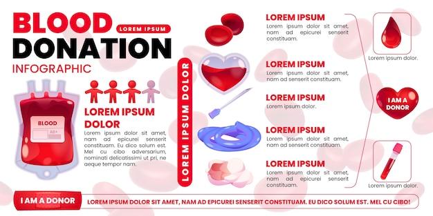Infografía de donación de sangre de dibujos animados