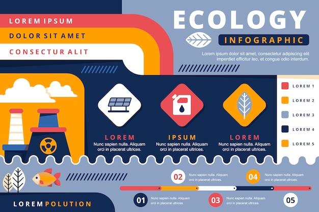 Infografía de ecología con colores retro en diseño plano