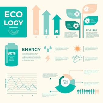 Infografía de ecología con colores retro.