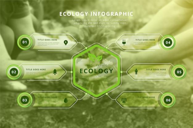 Infografía de ecología con concepto fotográfico