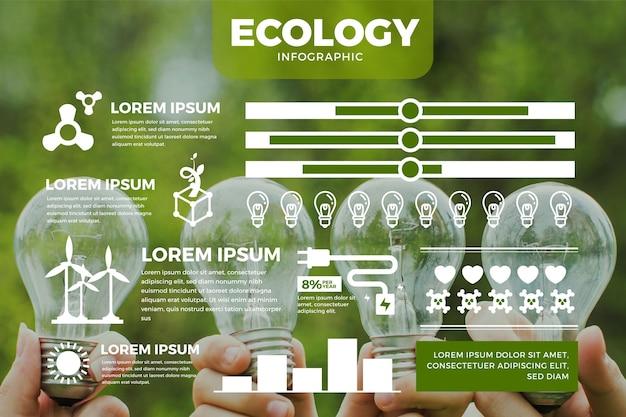 Infografía de ecología con diferentes secciones e imágenes.