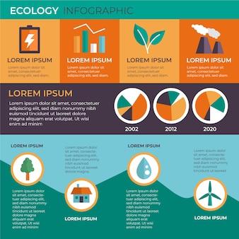 Infografía de ecología con diseño de colores retro.