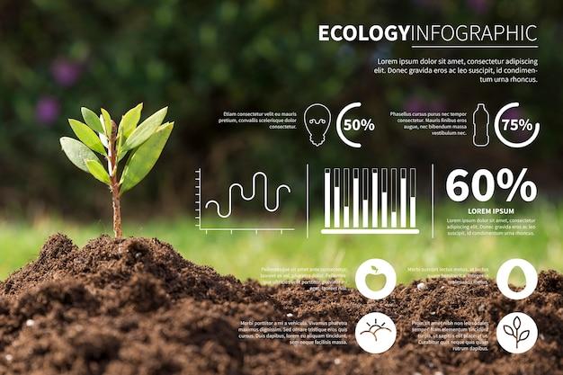 Infografía de ecología con foto