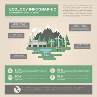 Infografía de ecología con montañas y fábricas.