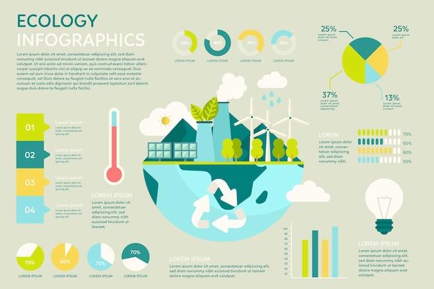 Infografía de ecología plana con colores retro