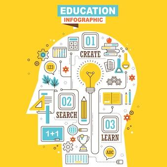 Infografía de educación con cerebro humano e iconos de papelería