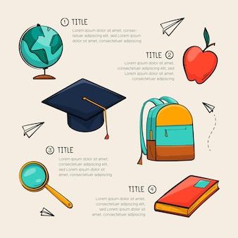 Infografía de educación dibujada a mano.