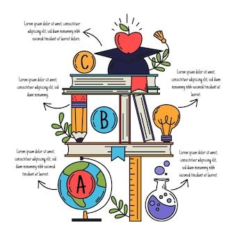 Infografía de educación dibujada a mano