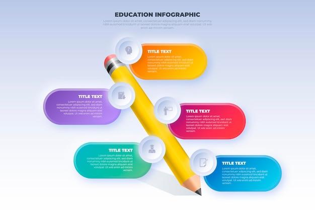 Infografía de educación gradiente