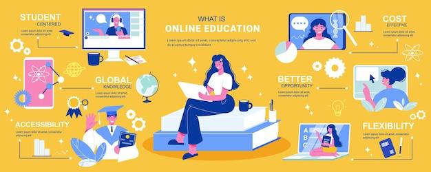 Infografía de educación en línea con ilustración de texto editable