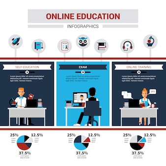 Infografía de educación en línea
