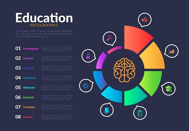 Infografía de educación de plantilla de degradado