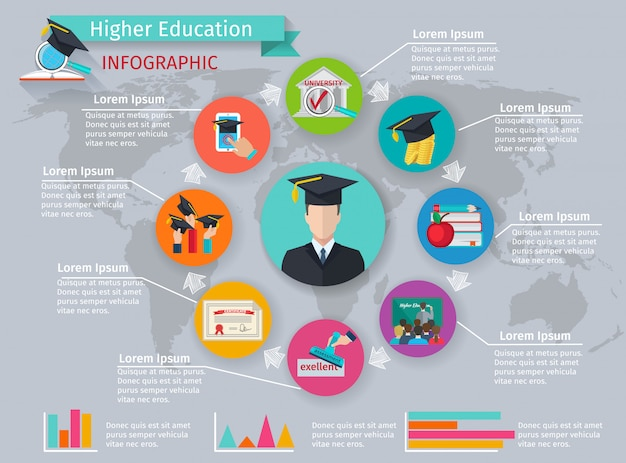 Infografía de educación superior con símbolos de estudio y graduación