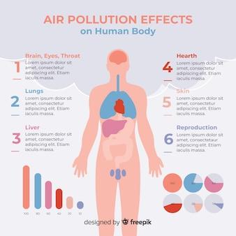 Infografía de efectos de contaminación del aire en el cuerpo humano