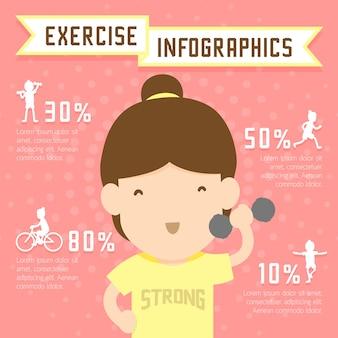 Infografía de ejercicio de mujer