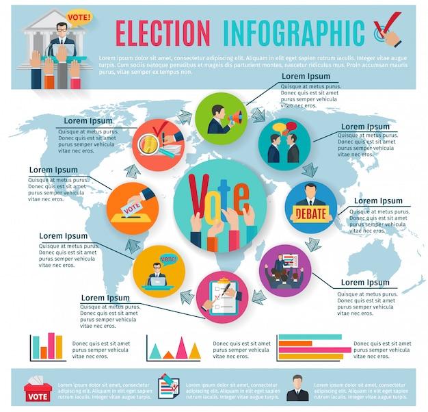 Infografía de elecciones con símbolos y gráficos de votación