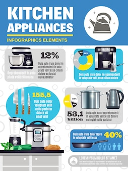 Infografía de electrodomésticos de cocina