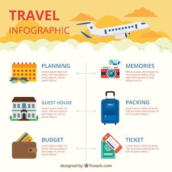 Infografía con elementos básicos de viaje