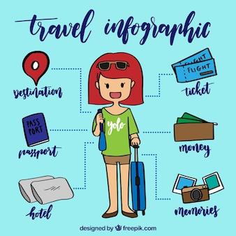 Infografía con elementos de viaje y viajera dibujada a mano