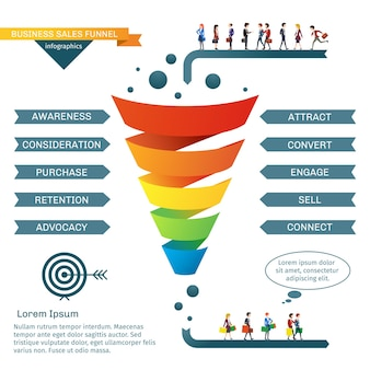 Infografía de embudo de ventas comerciales. vector gratuito
