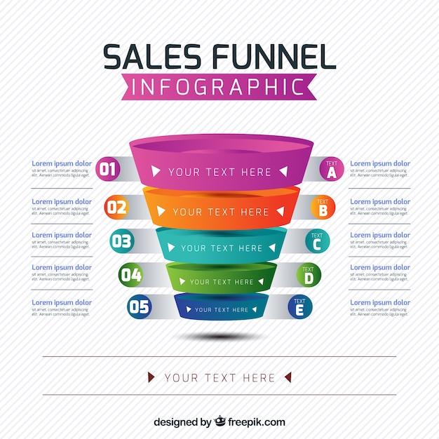 Infografía de embudo de ventas con fases coloridas
