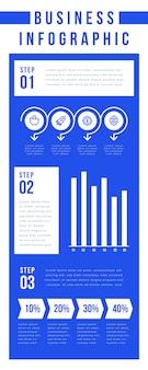 Infografía empresarial con cuadros estadísticos