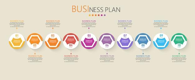 Infografía empresarial en diseño educativo con diagramas de aprendizaje.