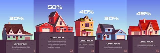 Infografía empresarial de venta y alquiler de inmuebles. gráfico de columnas de vector con ilustración de dibujos animados de casas de suburbio y porcentajes.